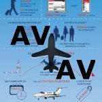 Клиент бизнес-авиации становится скромным